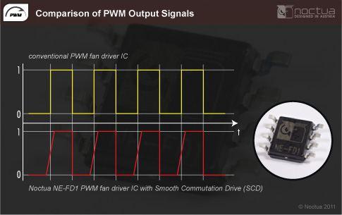 ne_fd1_output_signals