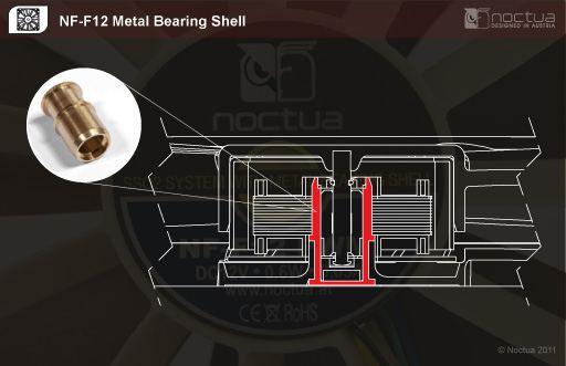 nf_f12_bearing_shell