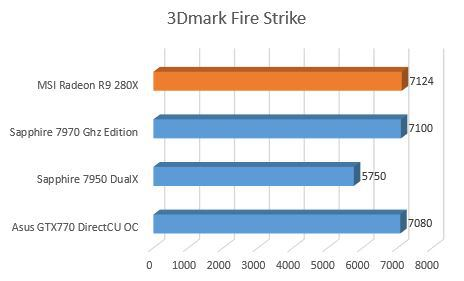 R9_280X_3dmark_fire_strike