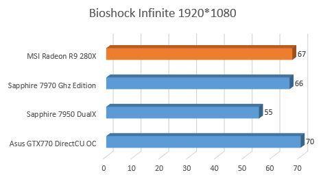 R9_280X_Bioshock_infinite