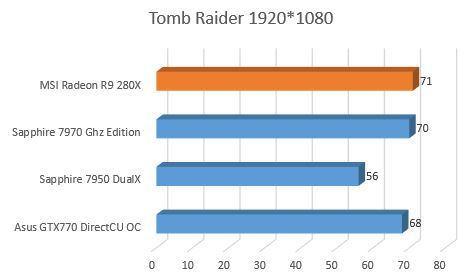 R9_280X_Tomb_raider