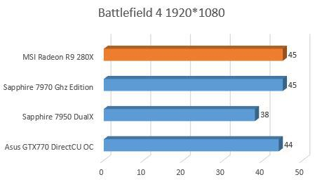 R9_280X_battlefield_4