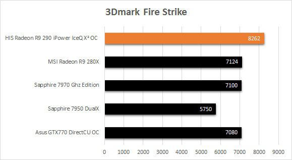HIS_R9_290_IceQ2_3DMark_Fire_Strike