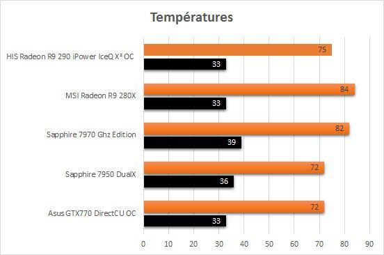 HIS_R9_290_IceQ2_temperatures