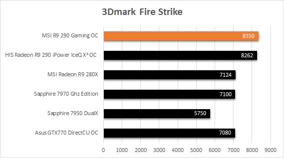 MSI_R9_290_Gaming_resultats_usine_3DMark_FireStrike