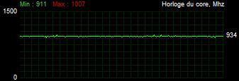 MSI_R9_290_powertune_origine_OCCT