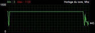 MSI_R9_290_powertune_overclock_3DMark