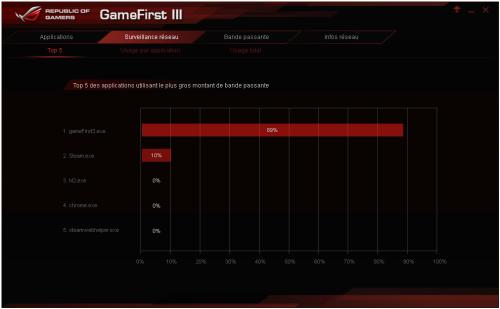 Asus_Maximus_VII_Impact_logiciel_gamefirst_III4