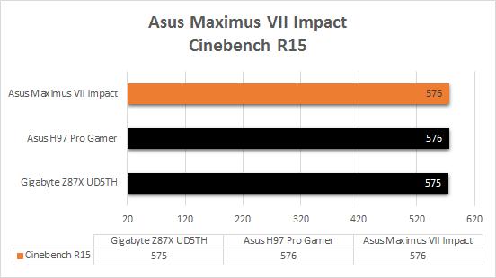 Asus_Maximus_VII_resultats_cinebenchR15