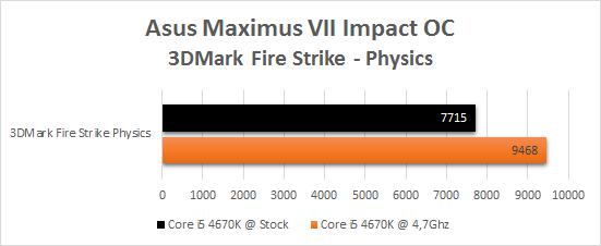 Asus_Maximus_VII_resultats_oc_3Dmark_firestrike