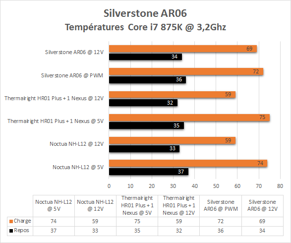 Silverstone_AR06_temperatures