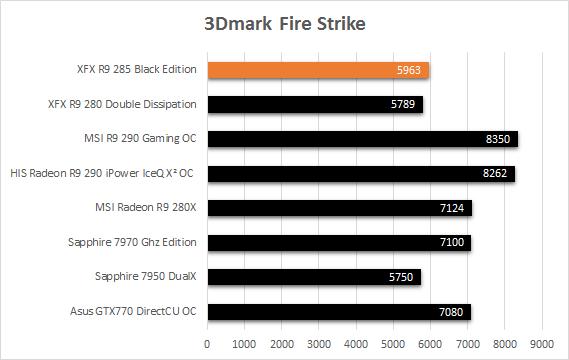 XFX_R9_285_resultats_usine_3DMark_firestrike