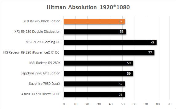 XFX_R9_285_resultats_usine_hitman_absolution