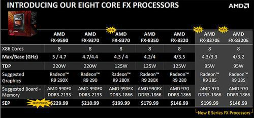 AMD_FX_8370E_table