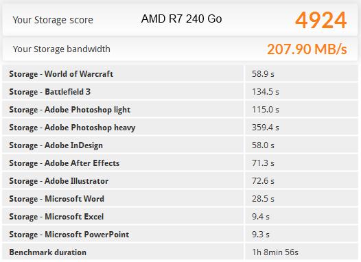 AMD_R7_PCMark8