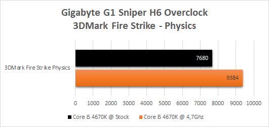 Gigabyte_G1_Sniper_H6_resultats_overclock_3Dmark_fire_strike