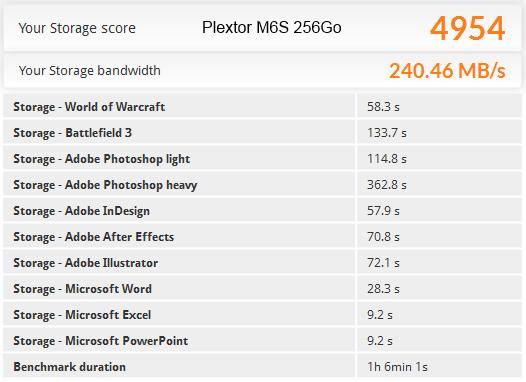 Plextor_M6S_256Go_PCMark8