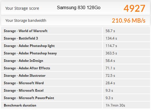 Samsung_830_128_PCMark8