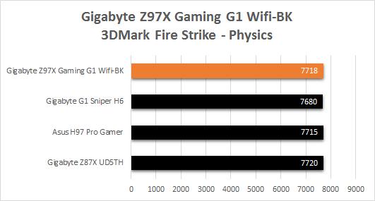 Gigabyte_Z97X_Gaming_G1_Wifi_BK_resultats_3dmark