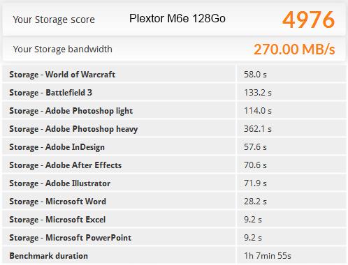 plextor_m2_2280_resultats_tests_pcmark8