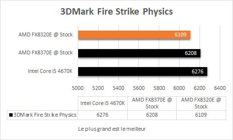 AMD_FX_8320E_resultats_stock_3Dmark
