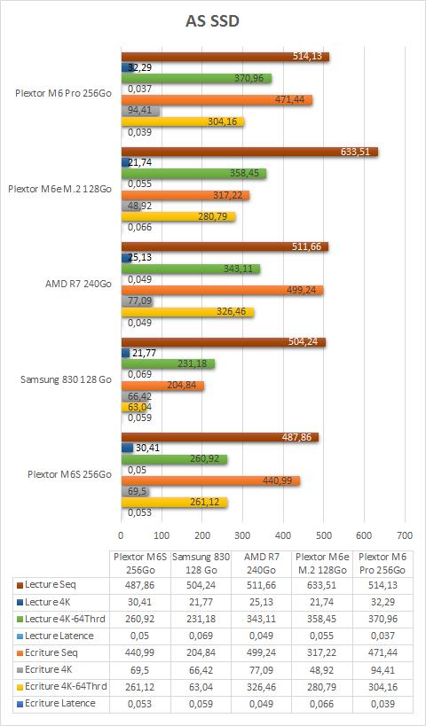 Plextor_M6_Pro_256_Go_AS_SSD