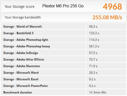 Plextor_M6_Pro_256_Go_pcmark8