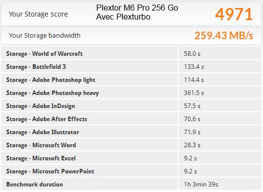 Plextor_M6_Pro_256_Go_plexturbo_pcmark8