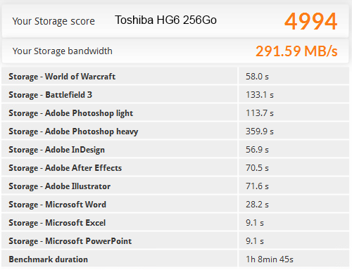 Toshiba_HG6_256Go_resultats_PCMark8