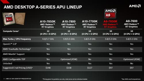 AMD_A8_7650K_slide