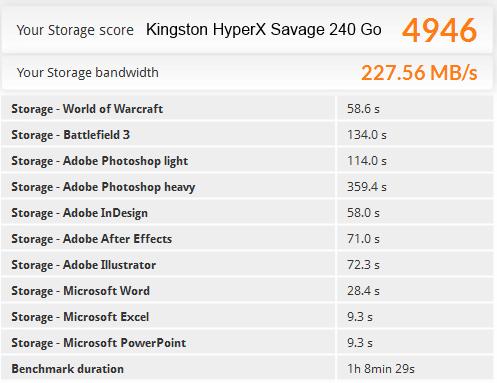 Kingston_HyperX_Savage_SSD_240Go_benchmarks_PCMARK8