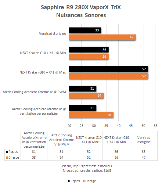 NZXT_Kraken_G10_results_sound_ nuances