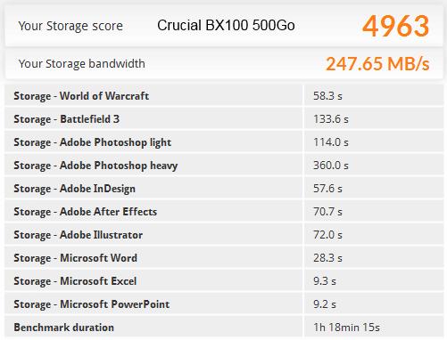 Crucial_BX100_500Go_resultats_PCMARK8