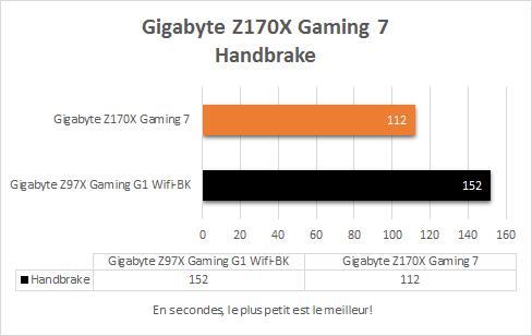 Gigabyte_Z170X_Gaming_7_resultats_handbrake