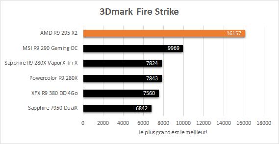 AMD_R9_295_X2_resultats_jeux_1920_3DMark_fire_strike