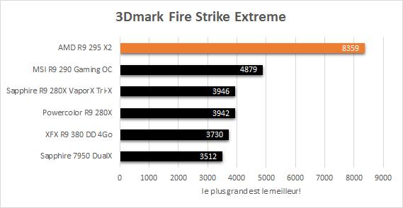 AMD_R9_295_X2_resultats_jeux_2560_3DMark_fire_strike