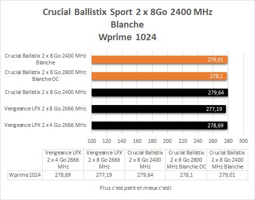 Crucial_DDR4_ballistix_sport_blanche_2_x_8_2400_resultats_wprime_1024