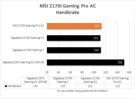 MSI_Z170i_Gaming_Pro_AC_resultats_handbrake
