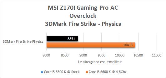 MSI_Z170i_Gaming_Pro_AC_resultats_overclock_3Dmark_physics