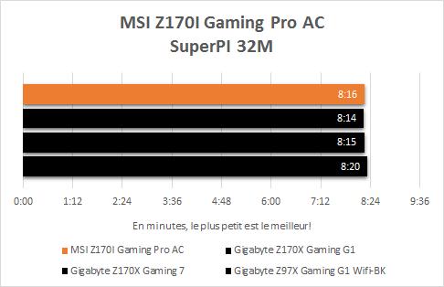MSI_Z170i_Gaming_Pro_AC_resultats_superpi_32M