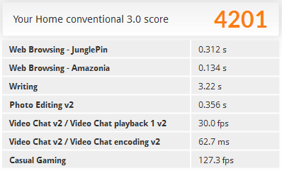 config_gamer_mini_itx2_resultats_pcmark8_conventional