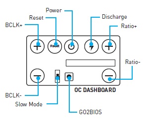 MSI_Z170A_Xpower_Gaming_Titanium_OC_Dashboard_schema