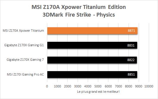 MSI_Z170A_Xpower_Gaming_Titanium_resultats_3DMark