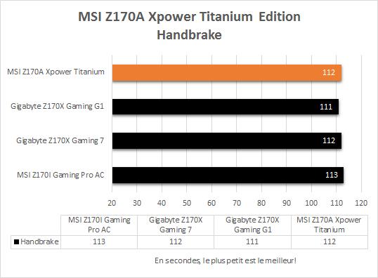 MSI_Z170A_Xpower_Gaming_Titanium_resultats_handrake