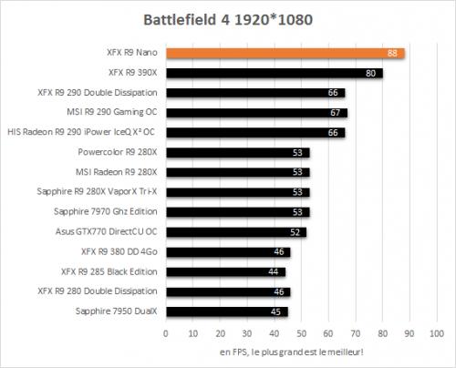 XFX_R9_Nano_resultats_Battlefield4