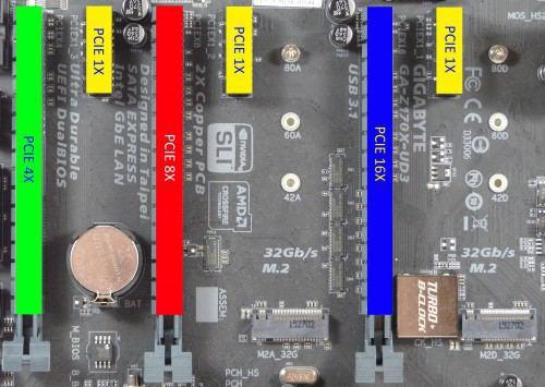 Gigabyte_Z170X_UD3_PCIE2