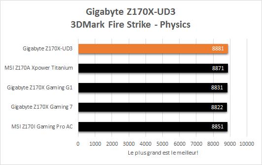 Gigabyte_Z170X_UD3_resultats_3DMark
