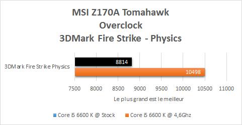 MSI_Z170A_Tomahawk_resultats_OC_3DMark