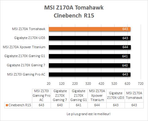MSI_Z170A_Tomahawk_resultats_cinebench_R15