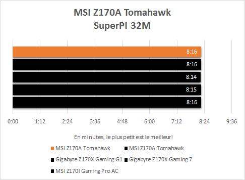 MSI_Z170A_Tomahawk_resultats_superpi_32m